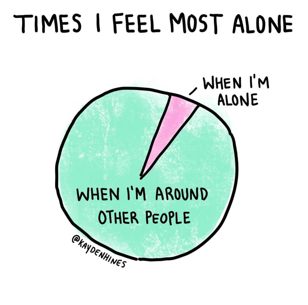 Quanto ti senti solo? Uno schema per capirlo